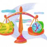 資産運用の目的は保有資産規模と年齢で決める!(2)