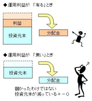 koudoufainansu