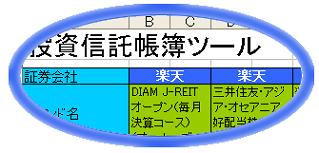 torikuzushi