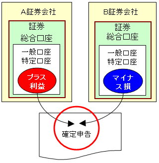 nisa-sonneki2