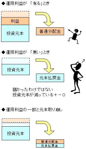 maitsukibunpai-toushishintaku2