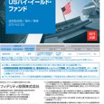 フィデリティusハイイールドファンド【評価】株式の組入に注意