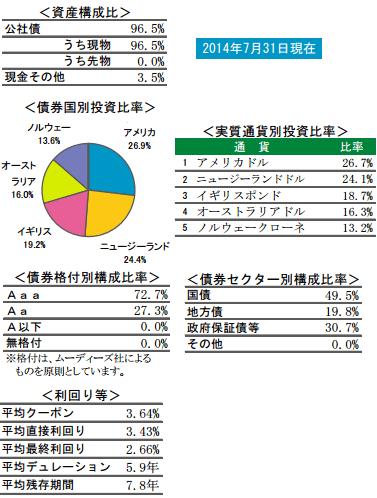gekkeijyu-toushishintaku2