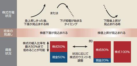 hifumipurasu-hyouka