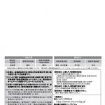 JASDAQオープン三菱UFJ【評価】隠れたお宝銘柄?