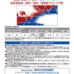 楽天日本株トリプル・ブル【評価】3倍儲かるわけではない