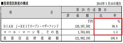 unnyouhoukokusho-kousei