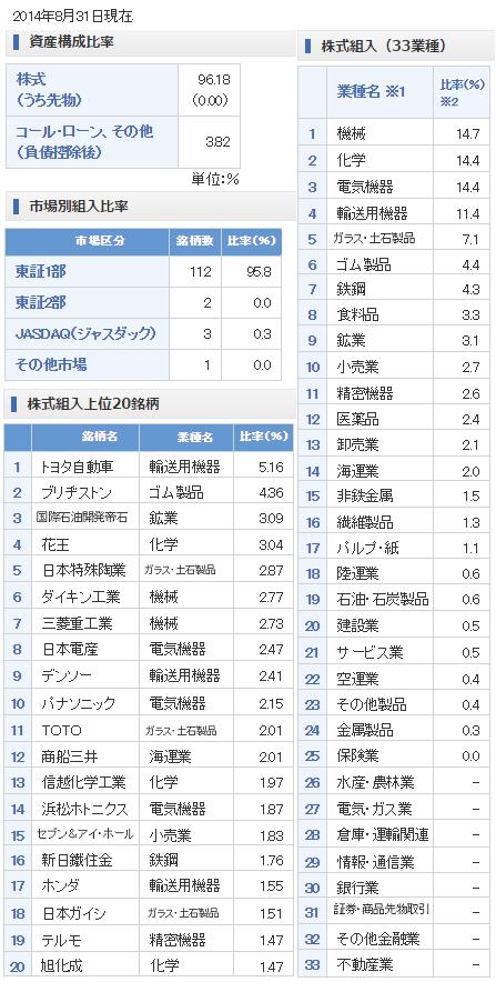 sawakamifando-hyouban