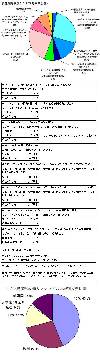 sezonshisankeiseinotatsujin3