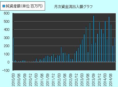 yui2101-shikin