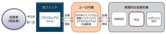 nihonkabu-haiinkamu-yu-roensai