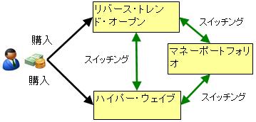 nihon-torendo-select2