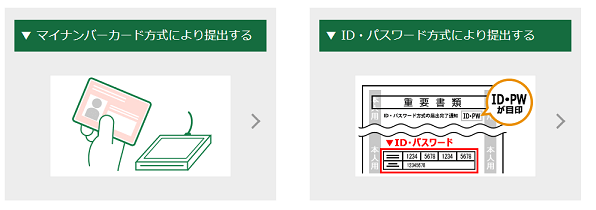 e-tax-kakuteishinnkoku-yarikata-idpass