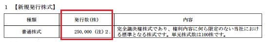 ipo-mokuromisho-mikata-koubo