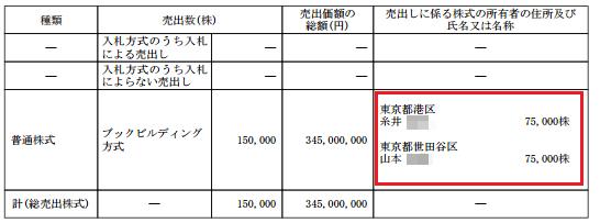 ipo-mokuromisho-mikata-uridashi2