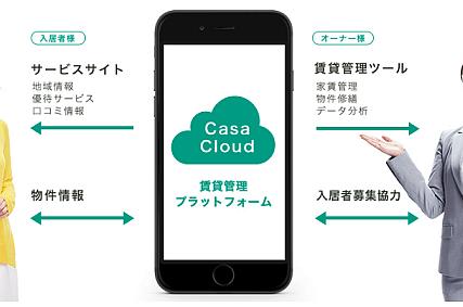casa-cloud