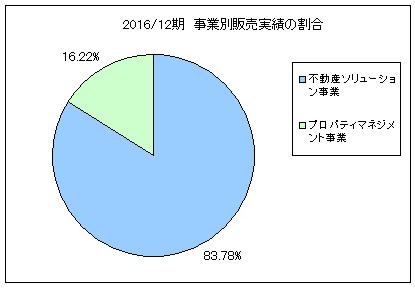 global-link-m-hanbaijisseki