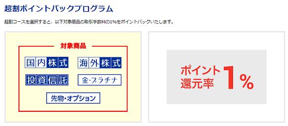 chouwariko-su-point