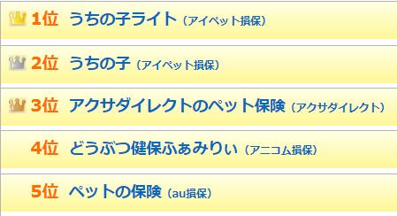ipet-ranking