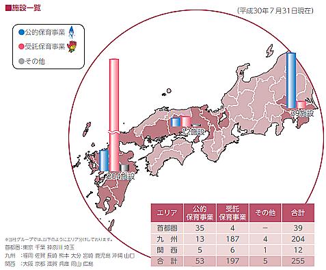 teno-hd-shisetsu