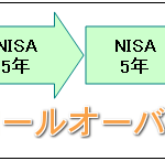 nisa-rollover