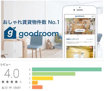 goodroom-apri