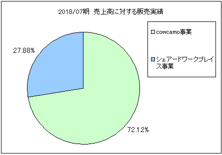 tsukuruba-uriageuchiwake