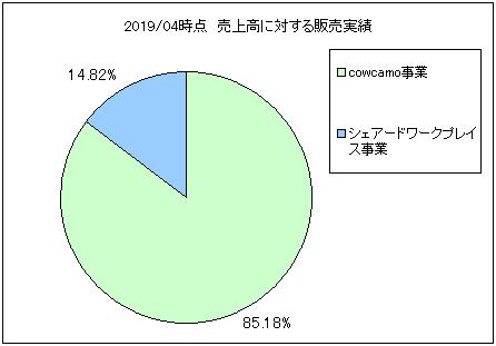 tsukuruba-uriageuchiwake2