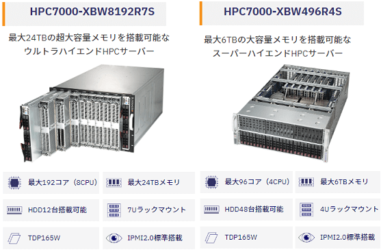 hpc-sys-computer