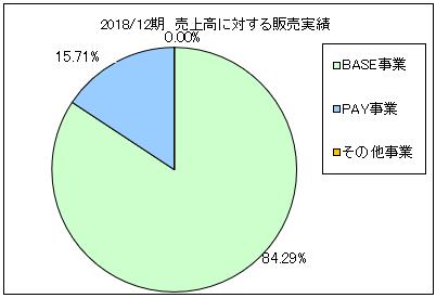 base-gyouseki