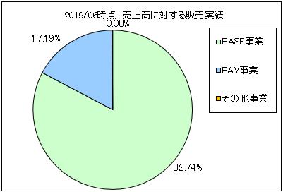 base-gyouseki2