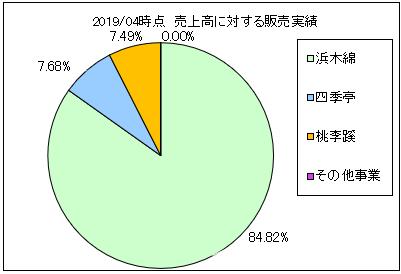 hamayuu-uriageuchiwake2