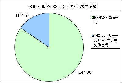 hennge-uriageuchiwake2