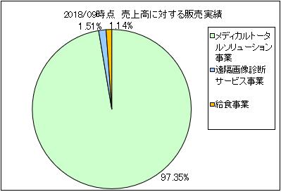 leoclan-uriageuchiwake2