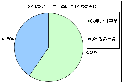 keiwa-uriageuchiwake2