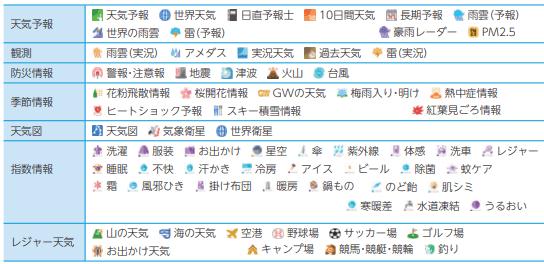 alink-tenki-jp-data