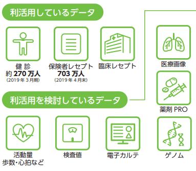 jmdc-big-data2