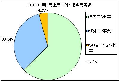 jtower-jigyou
