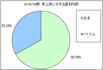 jtower-jigyou2