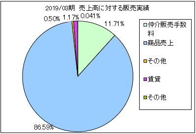 landix-uriageuchiwake