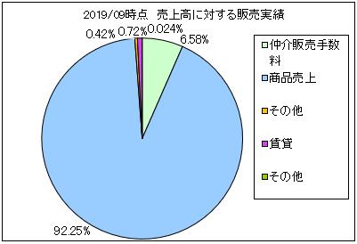 landix-uriageuchiwake2