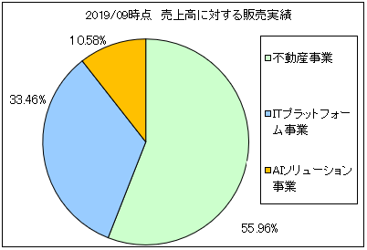 sre-hd-uriageuchiwake2