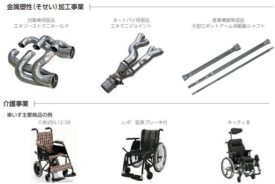 technoflex-jigyou