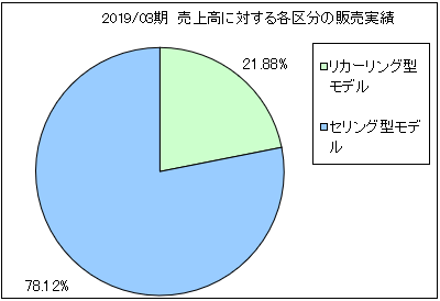 ai-inside-uriageuchiwake