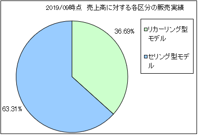 ai-inside-uriageuchiwake2