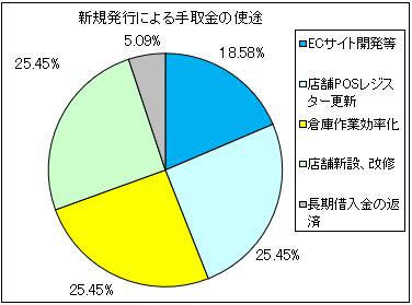 kakuyasu-ipo-shito