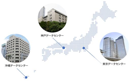 wdbcoco-center