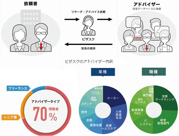 bizasuku-service