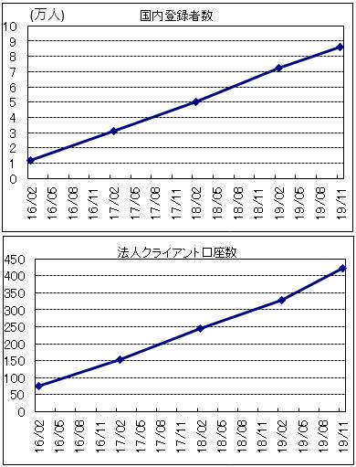 bizasuku-user