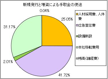 draft-ipo-shito
